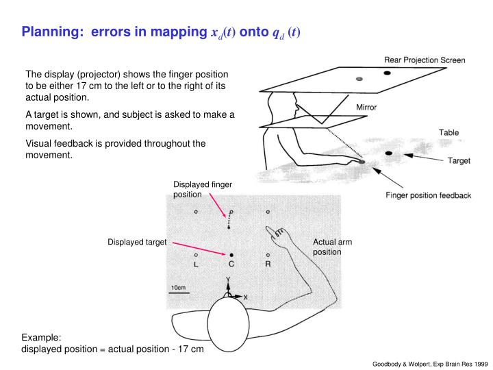 Planning:  errors in mapping