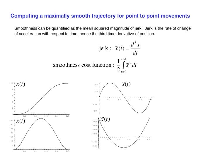 Computing a maximally smooth trajectory for point to point movements