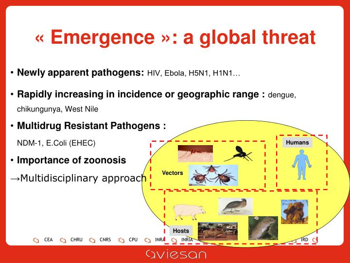 Emergence a global threat