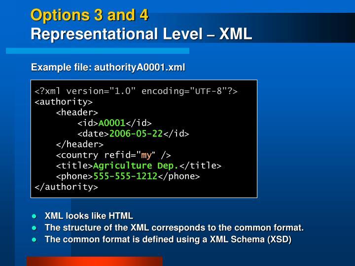 Example file: authorityA0001.xml
