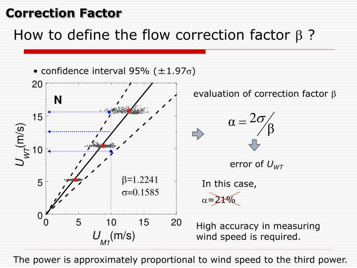 Correction Factor
