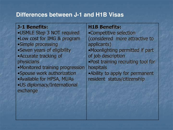 Differences between J-1 and H1B Visas