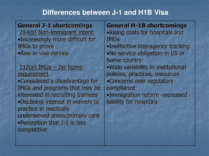 Differences between J-1 and H1B Visa