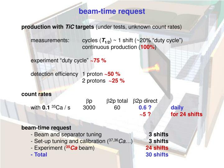 beam-time request
