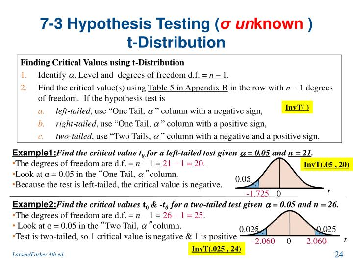 7-3 Hypothesis Testing (