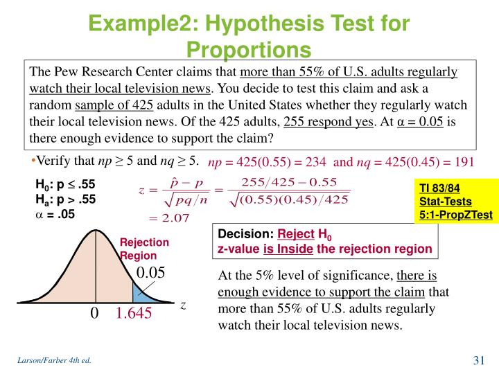 Example2: Hypothesis Test for Proportions