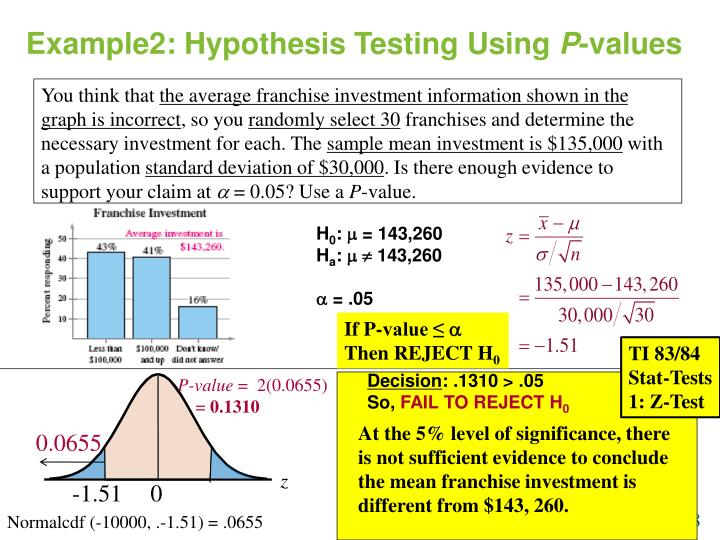 Example2: Hypothesis Testing Using