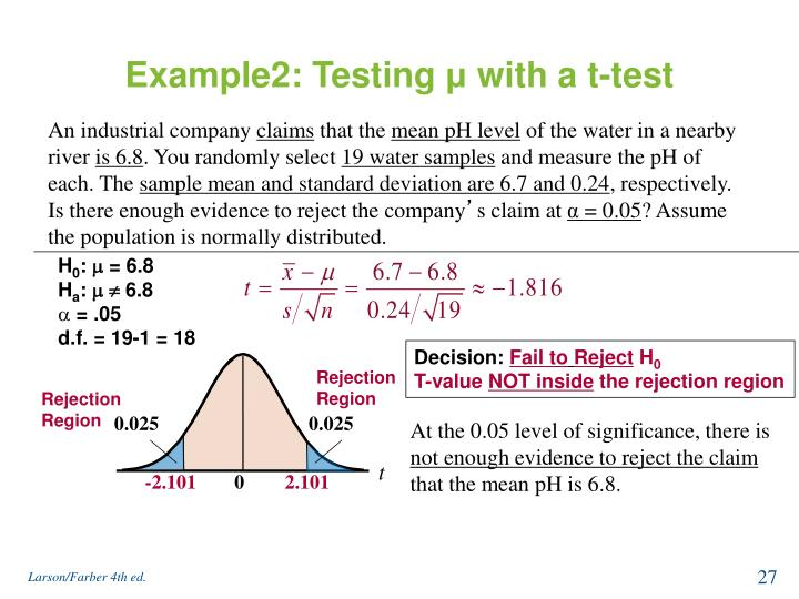 Example2: Testing