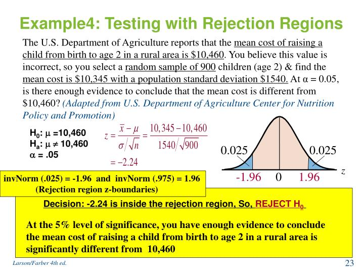 Example4: Testing with Rejection Regions