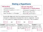 stating a hypothesis