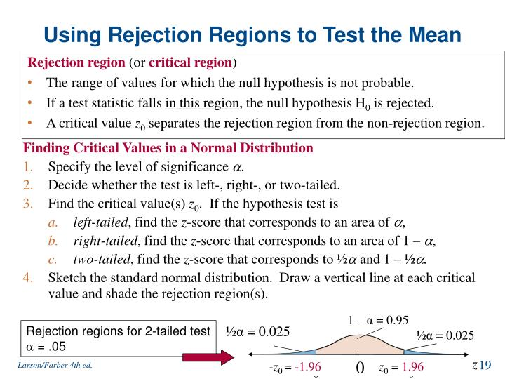 Using Rejection Regions to Test the Mean