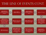 time line of events cont