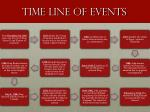 time line of events