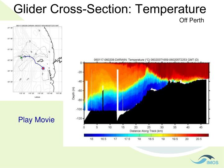 Glider Cross-Section: Temperature