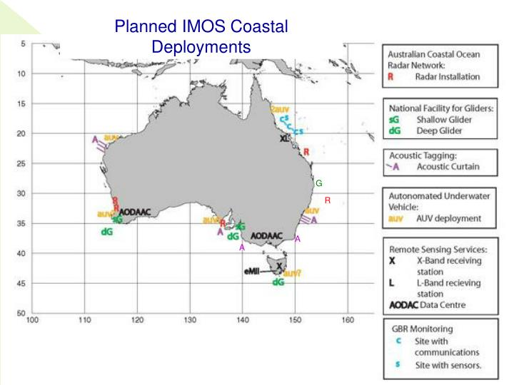 Planned IMOS Coastal Deployments