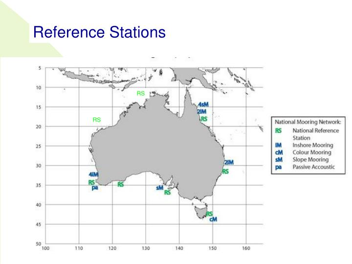 Reference Stations