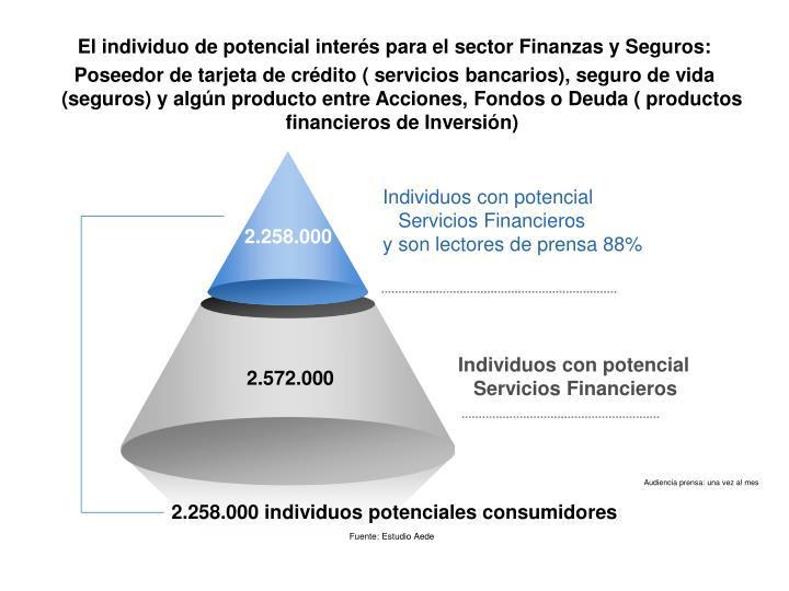2.258.000 individuos potenciales consumidores