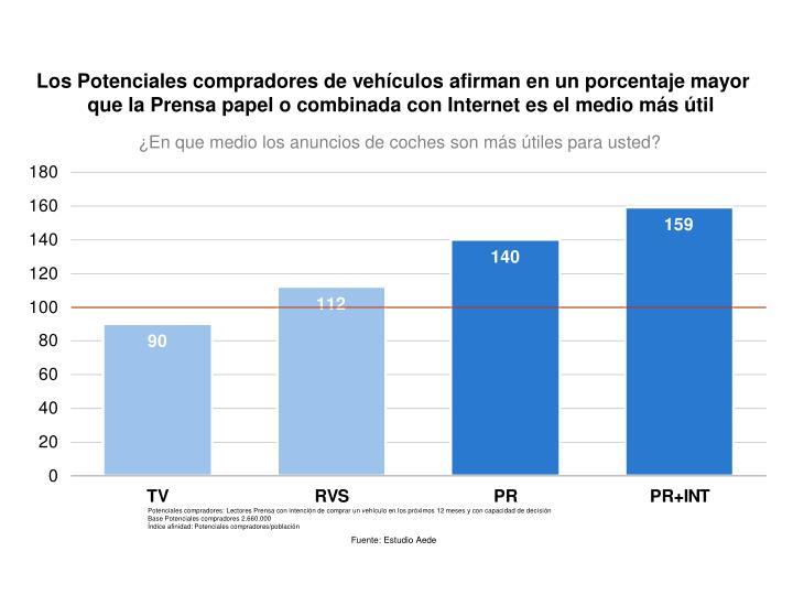 Los Potenciales compradores de vehículos afirman en un porcentaje mayor que la Prensa papel o combinada con Internet es el medio más útil