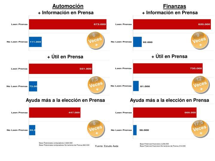+ Información en Prensa