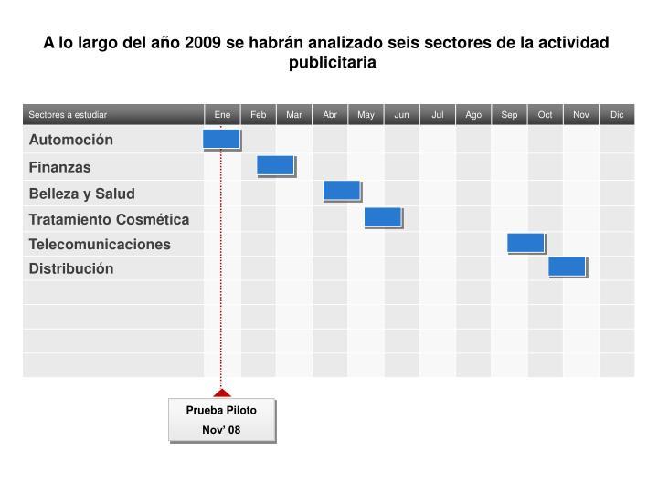 A lo largo del año 2009 se habrán analizado seis sectores de la actividad publicitaria
