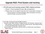 upgrade r d pixel system and tracking