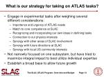 what is our strategy for taking on atlas tasks