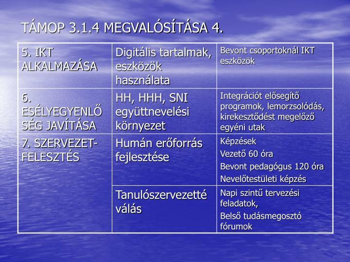 TÁMOP 3.1.4 MEGVALÓSÍTÁSA 4.