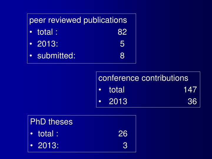 peer reviewed publications