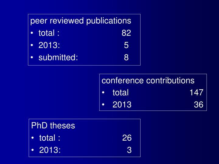 peer reviewed publications