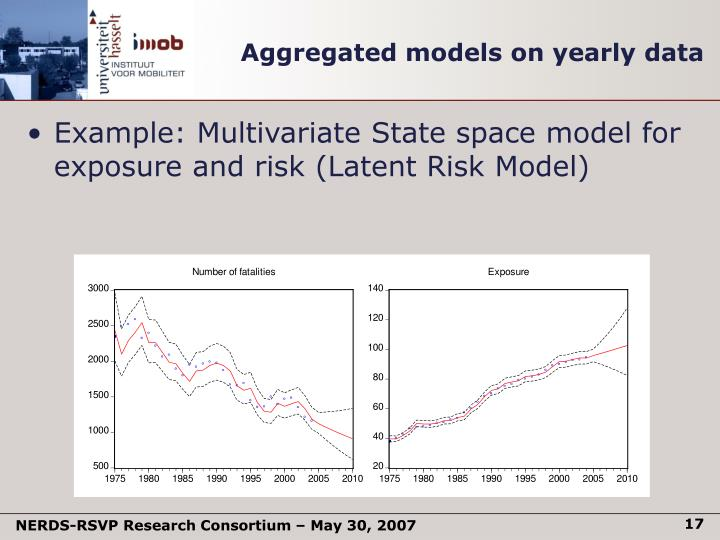 Aggregated models on yearly data