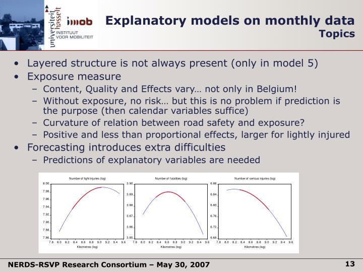 Explanatory models on monthly data