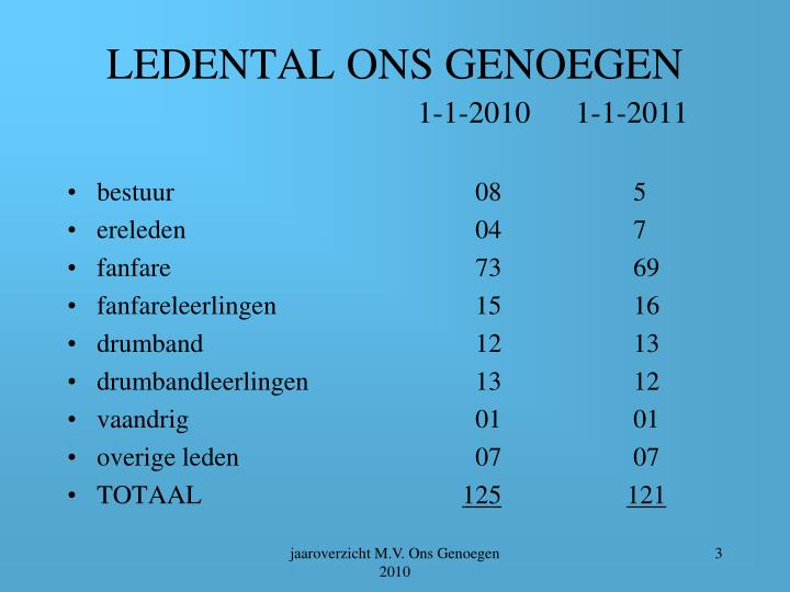 LEDENTAL ONS GENOEGEN