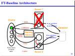 ft baseline architecture2