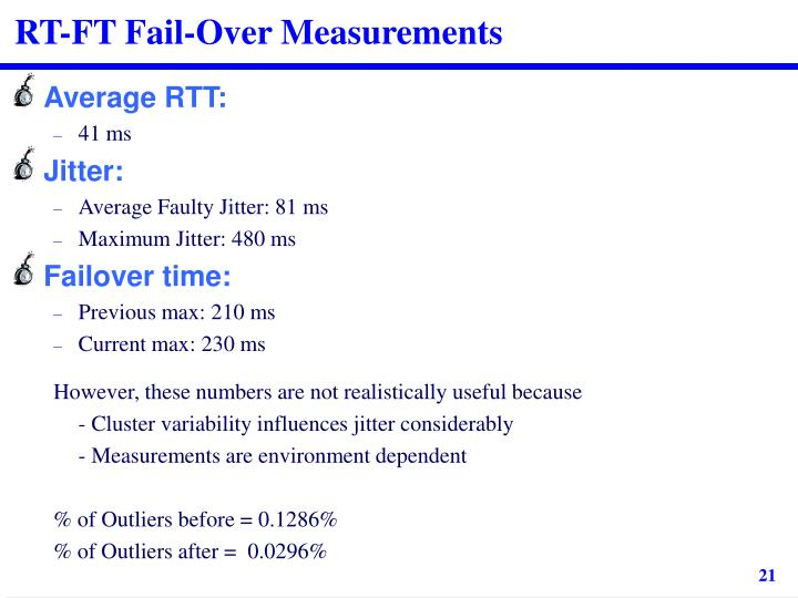 RT-FT Fail-Over Measurements
