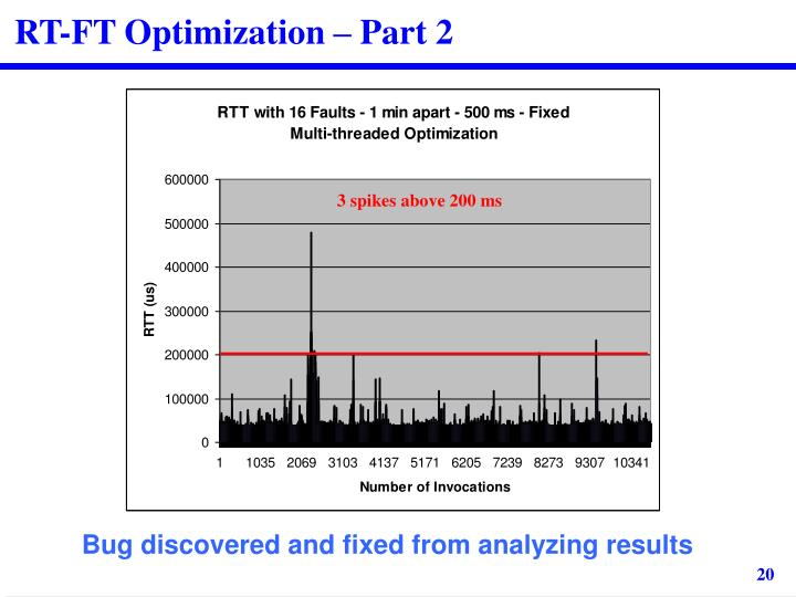 RT-FT Optimization – Part 2