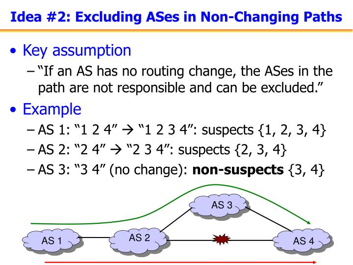 Idea #2: Excluding ASes in Non-Changing Paths