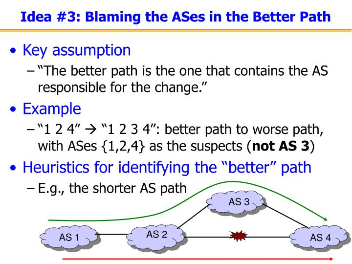 Idea #3: Blaming the ASes in the Better Path