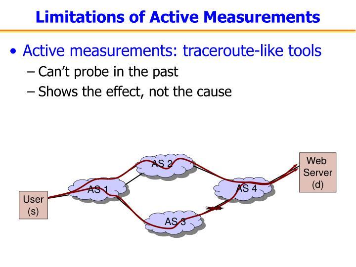 Limitations of Active Measurements