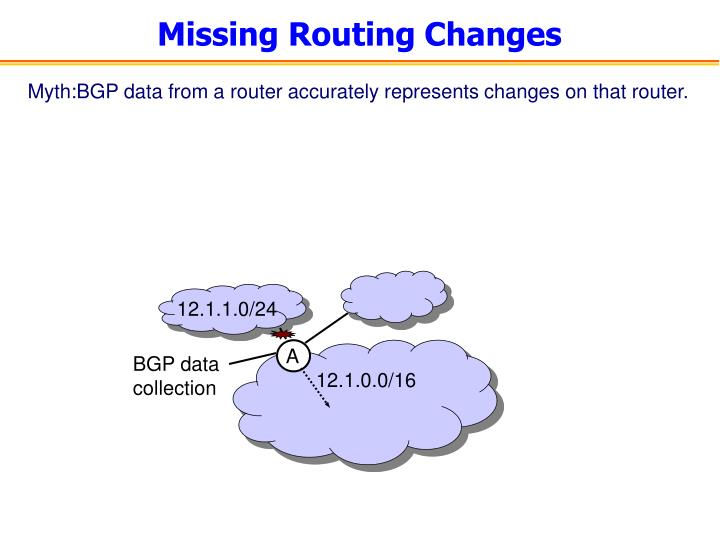 Missing Routing Changes