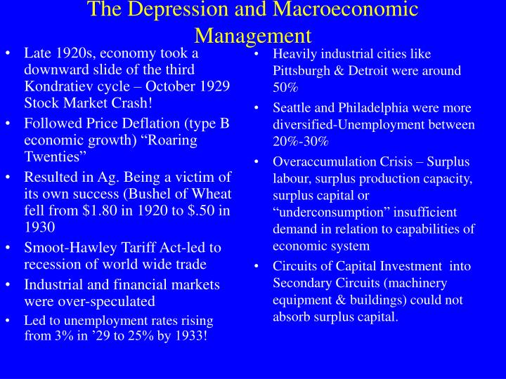 Late 1920s, economy took a downward slide of the third Kondratiev cycle – October 1929 Stock Market Crash!