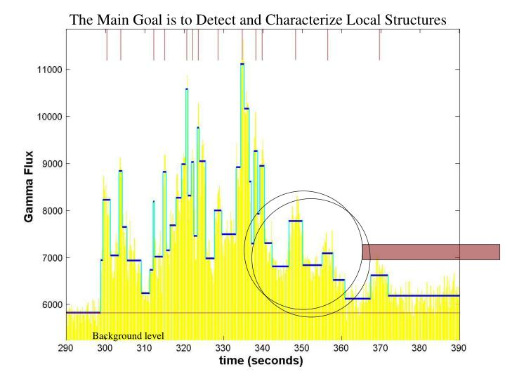 The Main Goal is to Detect and Characterize Local Structures
