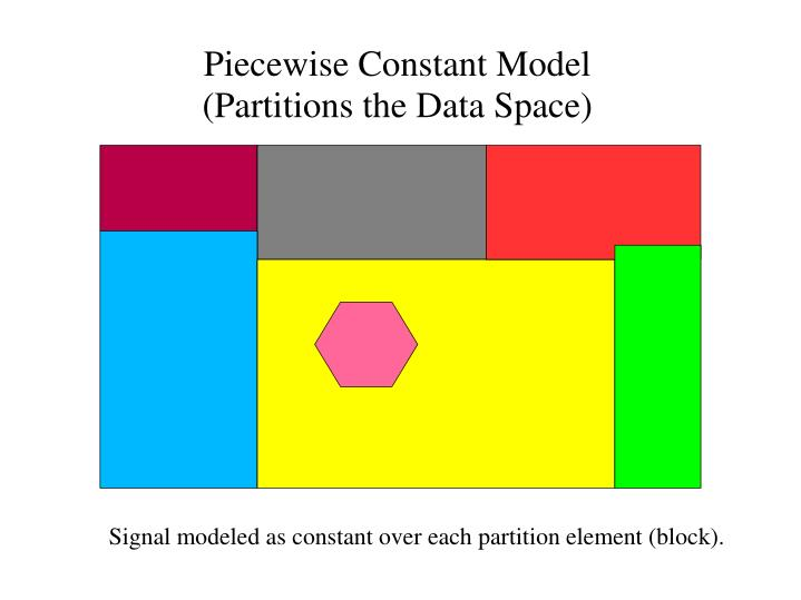 Piecewise Constant Model