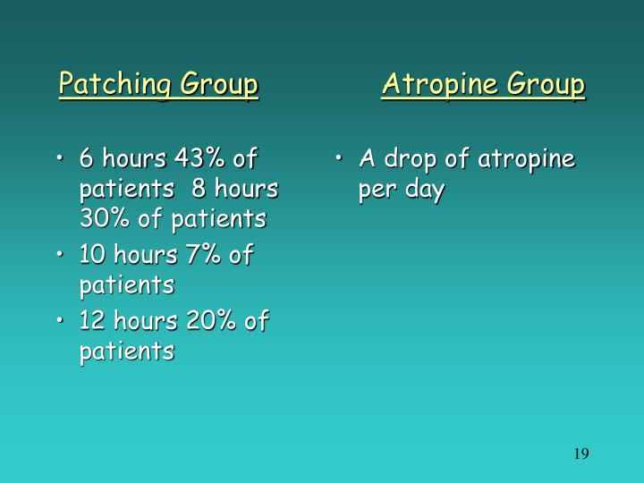 6 hours 43% of patients 8 hours 30% of patients