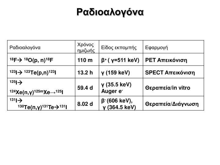 Ραδιοαλογόνα