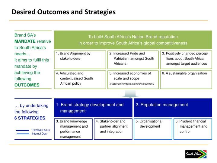 Desired Outcomes and Strategies