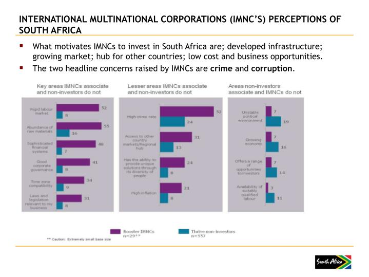 INTERNATIONAL MULTINATIONAL CORPORATIONS (IMNC'S) PERCEPTIONS OF SOUTH AFRICA