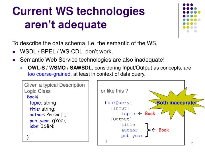 Current WS technologies