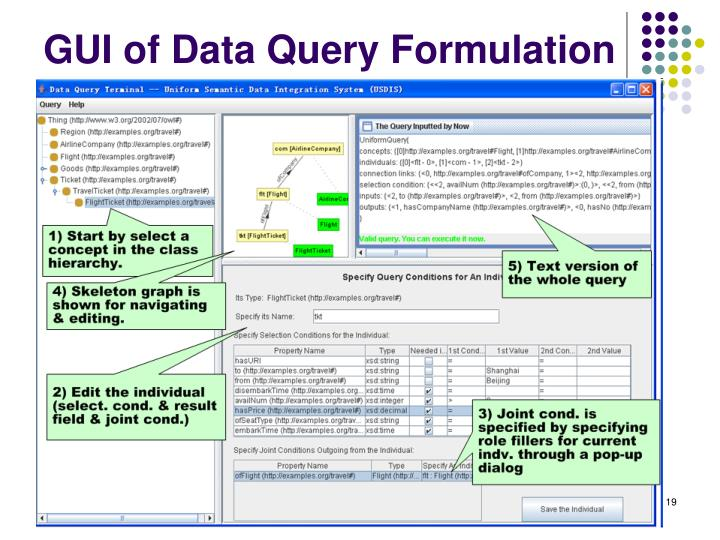 GUI of Data Query Formulation