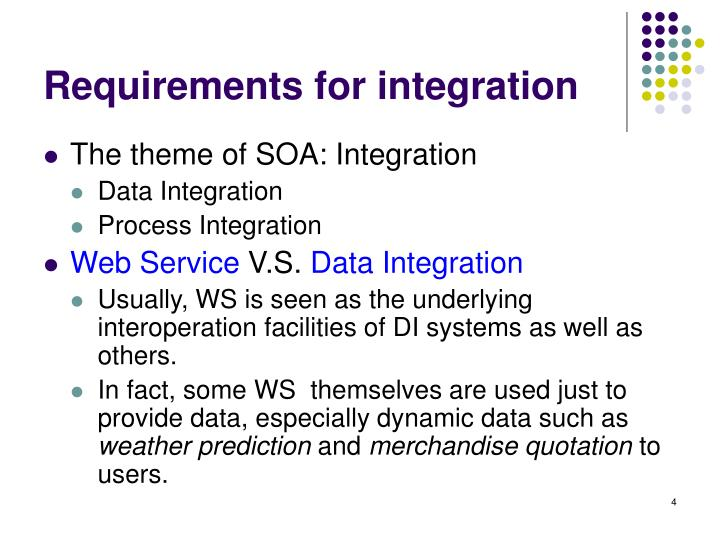 Requirements for integration
