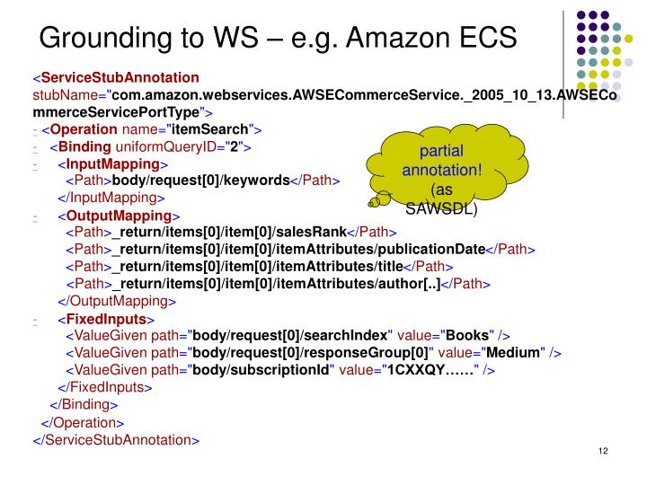 Grounding to WS – e.g. Amazon ECS